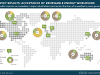 acceptance renewable energy