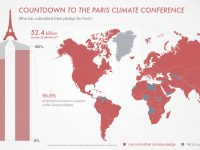 climate-pledge-paris-cop21