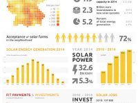 solar power Germany facts, photovoltaic