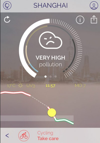 air pollution forecast app