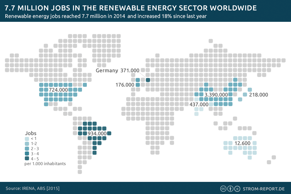 renewable energy jobs worldwide, map and statistics