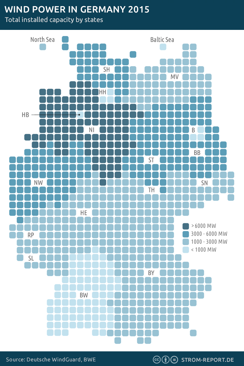 Infographic Wind Energy in Germany